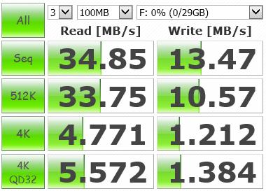 Patriot Tab 32GB test CDM USB2 100M