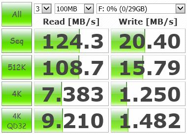 Patriot Tab 32GB test CDM USB3 100M