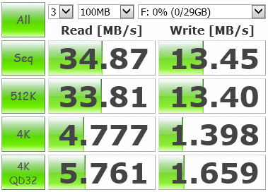 Patriot Tab 32GB test CDM64b USB2 100M