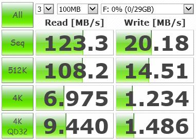Patriot Tab 32GB test CDM64b USB3 100M