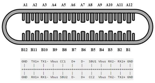 USB-Type-C-Pinout