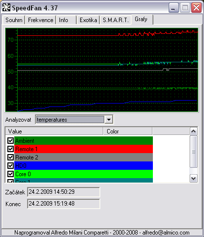 blkd945gclf-test-t